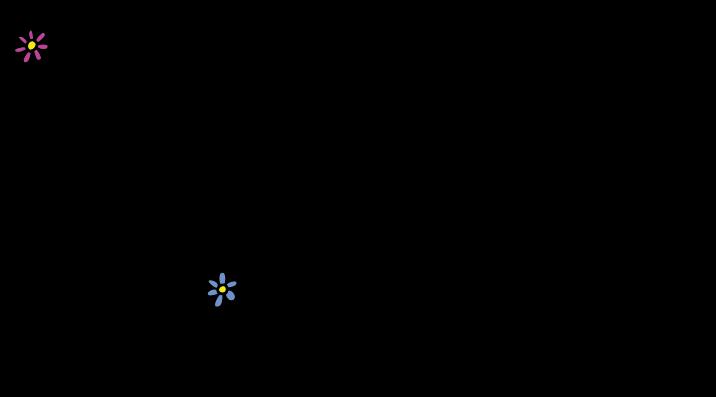 Mel's garden logo